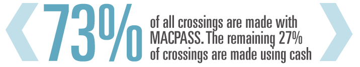 Bridge Facts 73% MACPASS